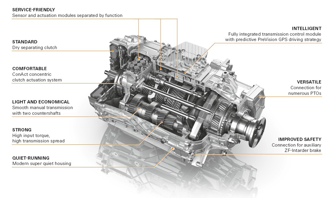 ZF automatic transmission repair manual