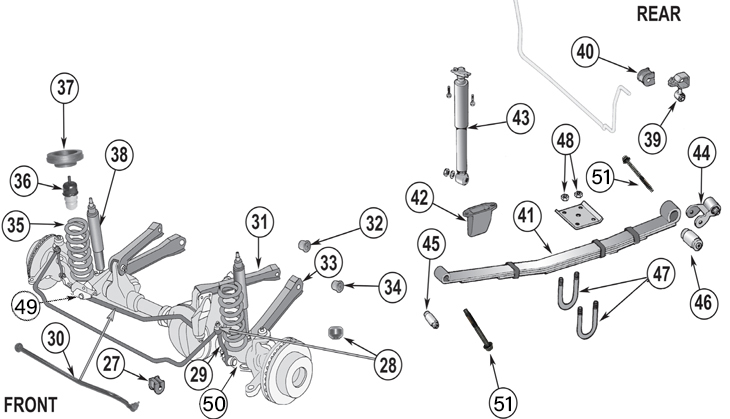 Download 1994 to 1996 Jeep Wrangler, Cherokee parts
