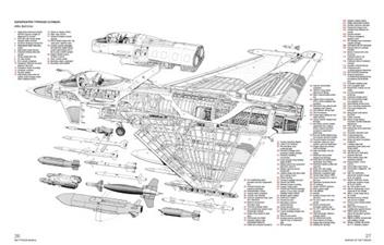 RAF Typhoon 1994 Onwards (All Marks) Haynes Owners