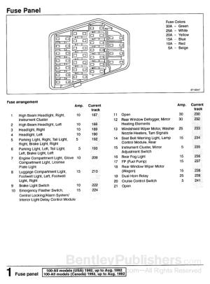 Audi 100 A6 Petrol Diesel 1991 1997 Haynes Service Repair Manual UK  sagin workshop car manuals