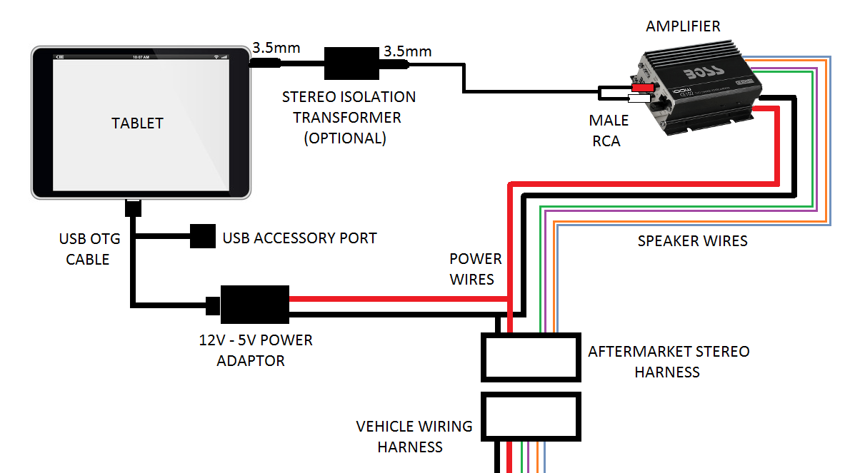 rca plug to speaker wire diagram wiring lights in series how brainiac into your car workshop 12 below is a schematic representing generic installation utilising all of the above mentioned parts