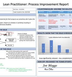 how to put your lean training to use using an a3 template work smarter together [ 2396 x 1352 Pixel ]