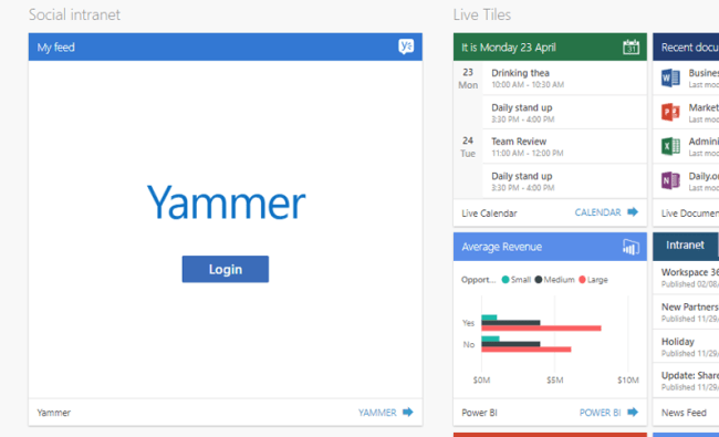 Featured Yammer Workspace 365