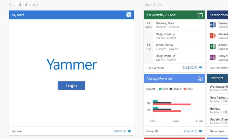 De voordelen van Yammer in een digitale werkplek