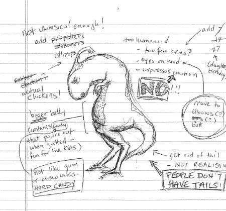 George Lucas notesbog