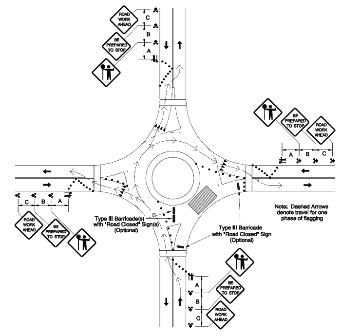 Temporary Traffic Control For Building And Maintaining