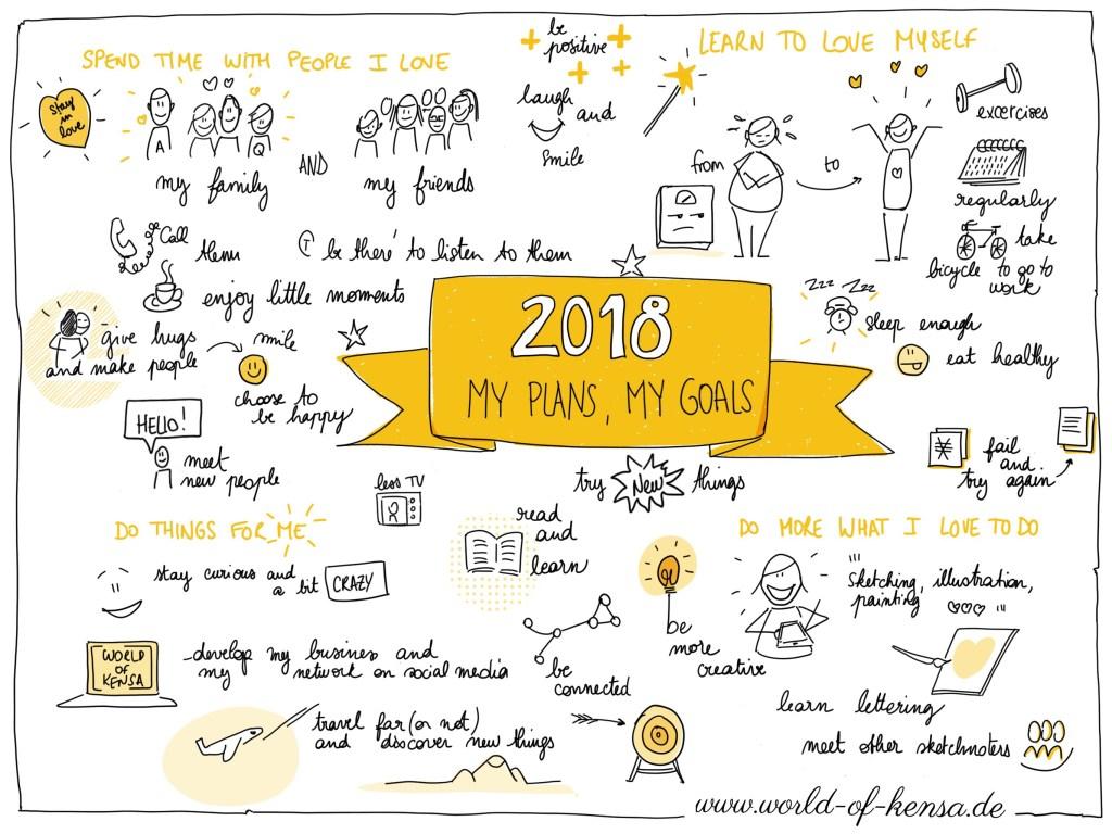 Sketchnotes goals 2018