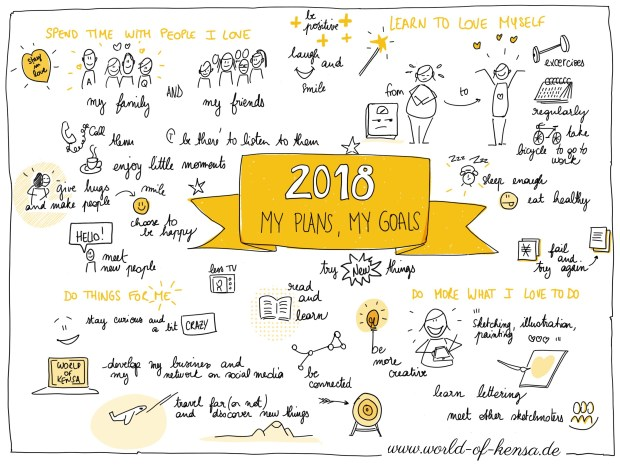 Resolutions 2018 plans and goals