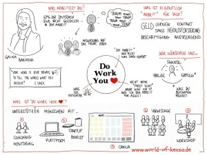 Sketchnotes Do what your love