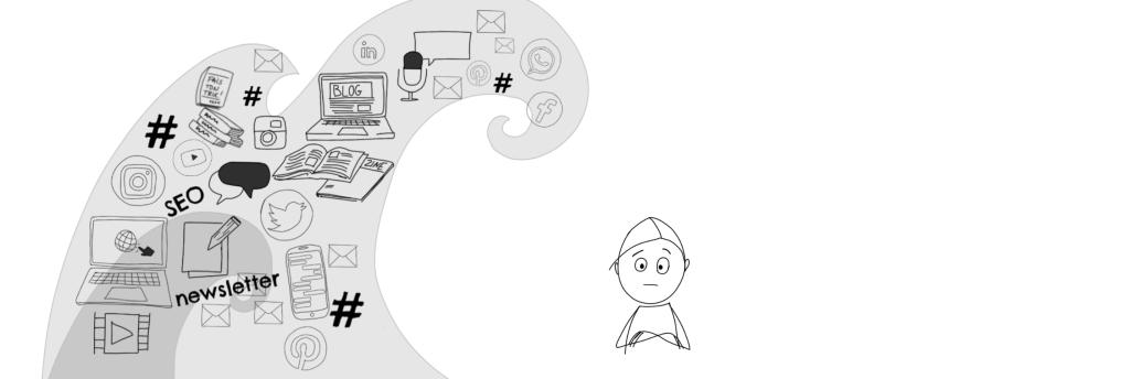 communication visuelle sketchnotes