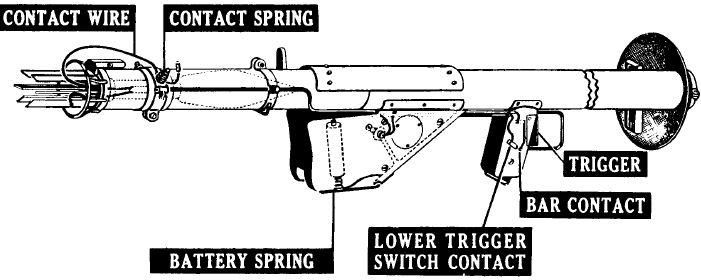 Nas fronteiras do Reich: Armas dos Estados Unidos