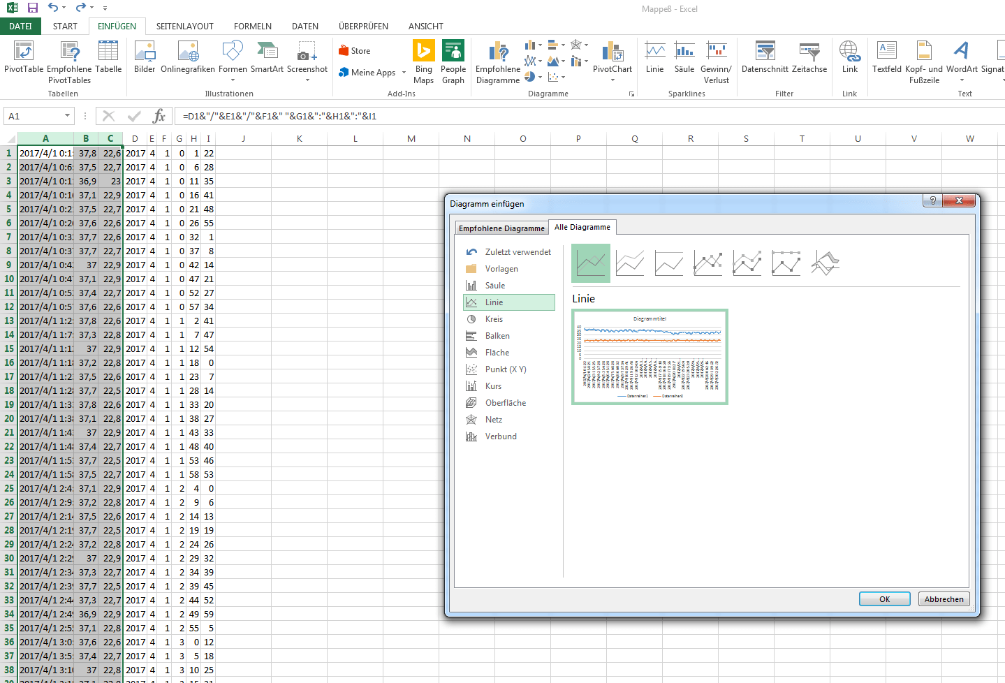 hight resolution of diagramm options