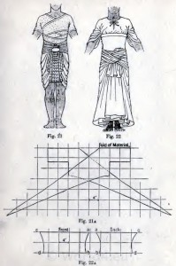 Costume Inspiration — 76945-costume-since-antiquity: THE