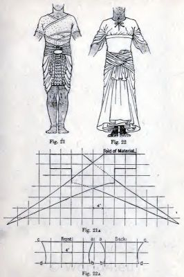 Egyptian corselet. How to wear ancient Egypt costumes.