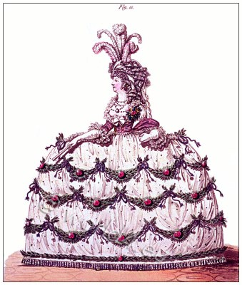 England court dress. Heideloff Gallery of Fashion. England Georgian period. Regency costumes. Jane Austen clothing.