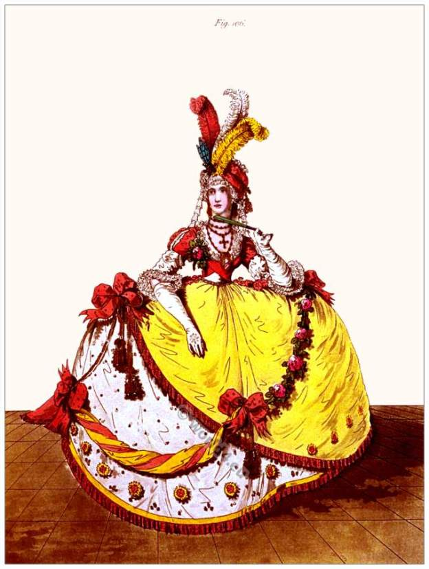 Fashion History, Costume history