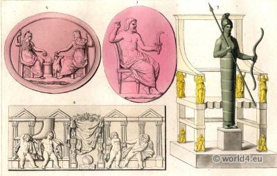 Greco Roman classical antiquity. Greco Roman culture.