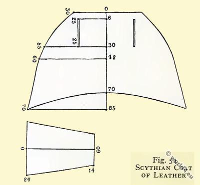 Cloth Pattern. Ancient Scythian leather coat.