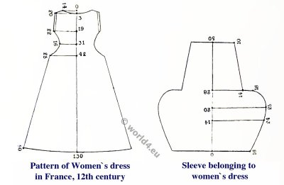 Cotte hardie. French medieval dress. Middle ages woman clothing pattern.
