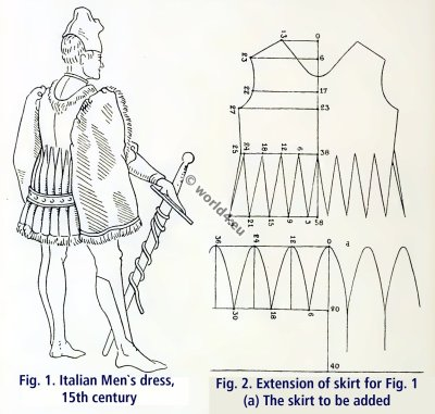 Italy 15th century fashion. Renaissance costume. renaissance skirt pattern.