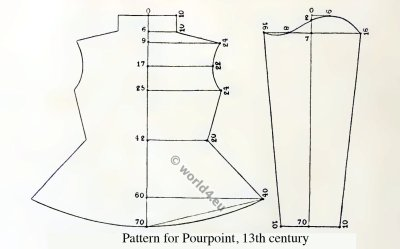 Pattern for pourpoint. Medieval male dress. Middle ages clothing