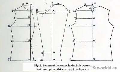 German Wams, Gambeson Pattern 14th century. German Middle ages costume.