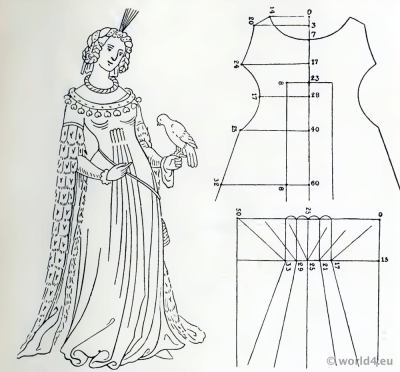 15th century costumes. Middle ages costume pattern