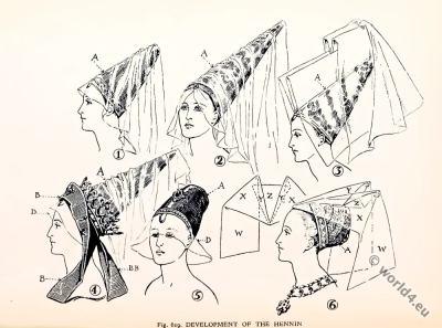 Hennin. Headdresses.Middle ages Gothic, Burgundy fashion