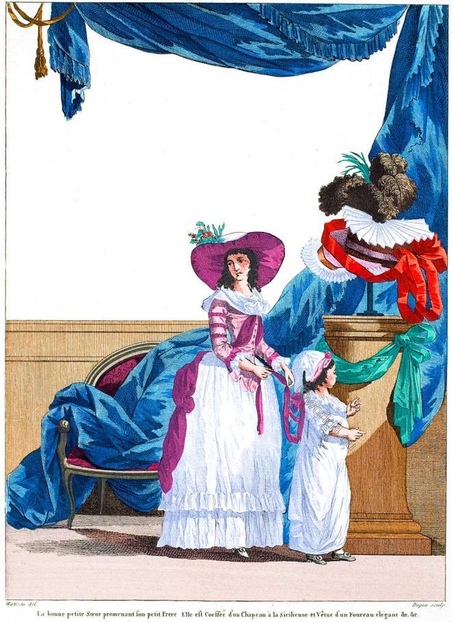 Fourreau élégant, Cabinet des Modes, Rococo, fashion
