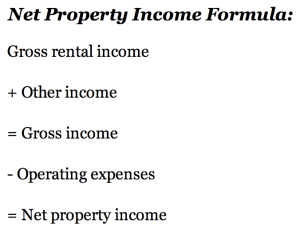 Choose Best REIT in Malaysia - Net Property Income Formula