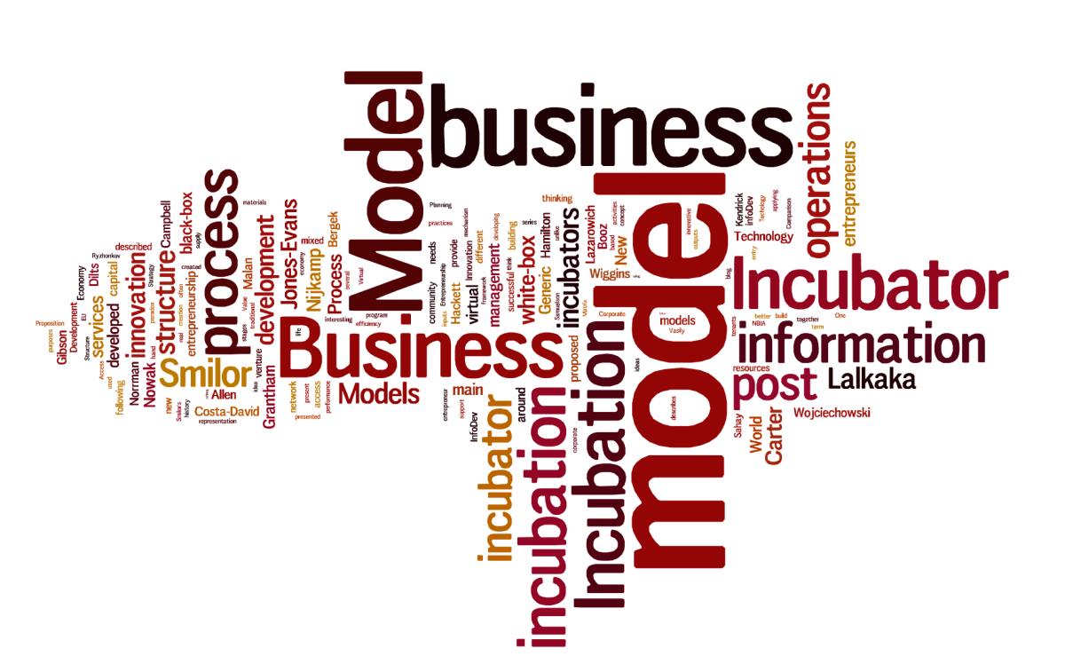 Blog Tag Cloud Entrepreneurship Business Incubation