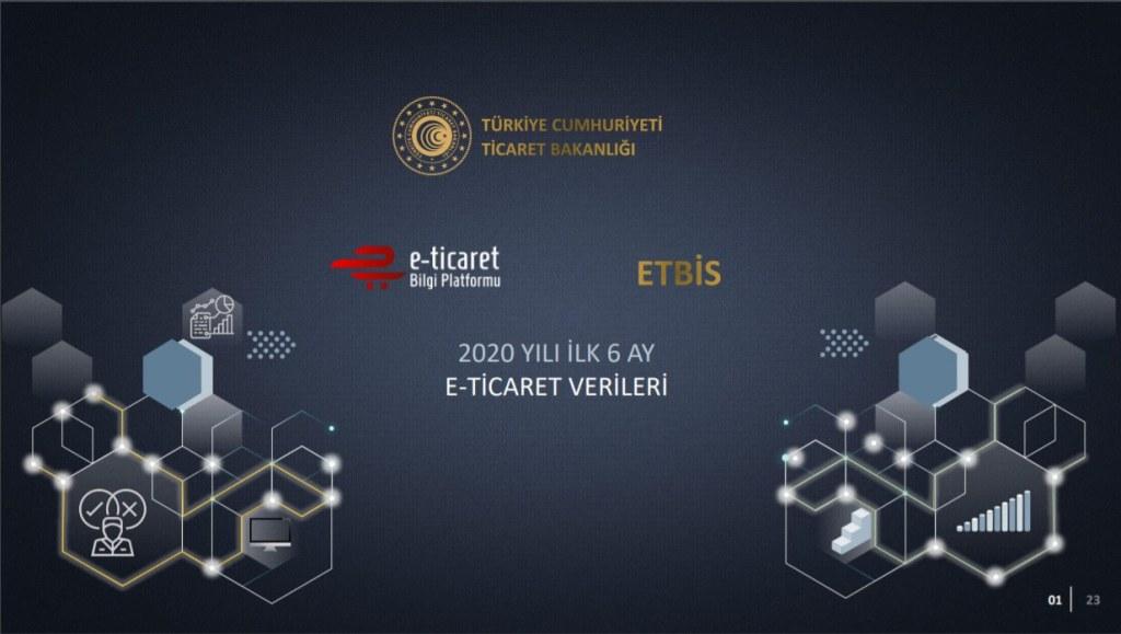 Türkiye'nin 2020 e-ticaret verileri açıklandı.