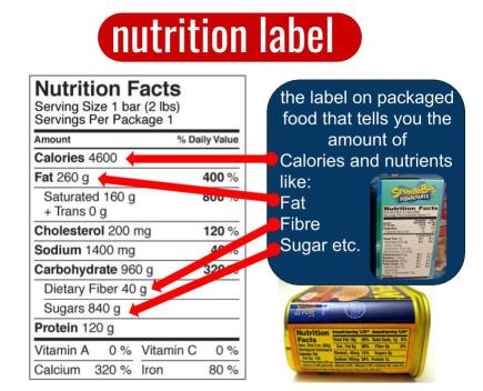Nutrition label. English listening.