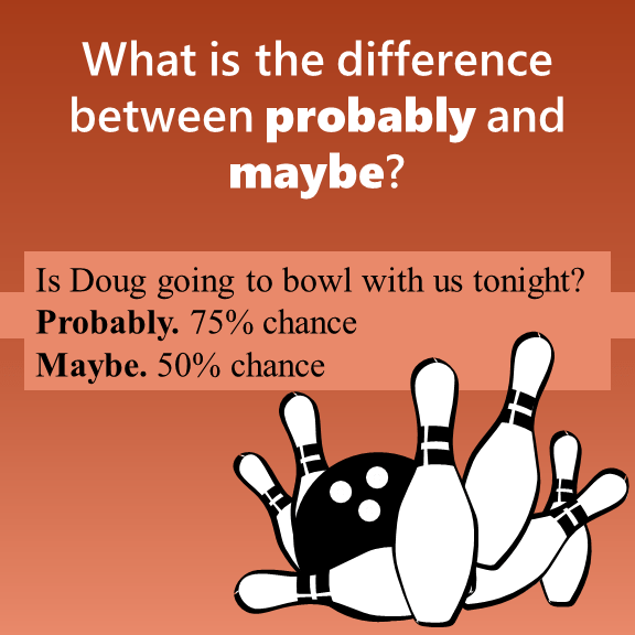 What is the difference between probably and maybe? Adverbs of Probability