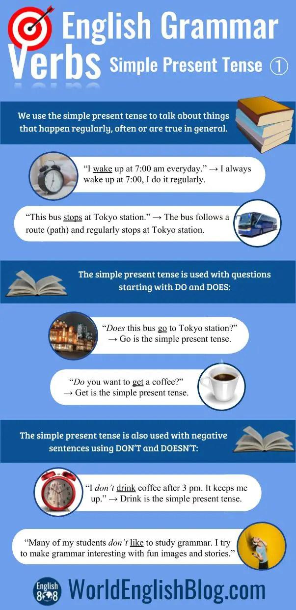 Step by step English grammar! Verbs - Simple present tense