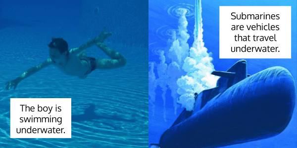 underwater definition Over and Under as prefixes