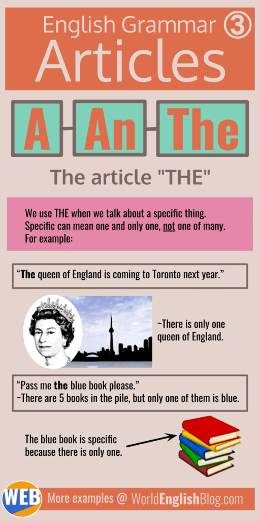 English basics - Articles The Infographic
