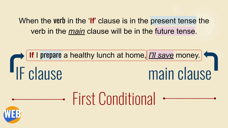 Learn the If Conditional If I prepare a healthy lunch at home, I'll save money.
