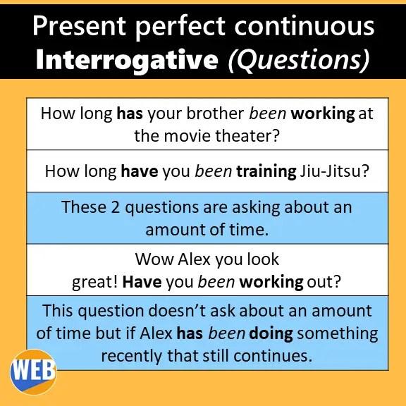 Present perfect continuous Interrogative (Questions)
