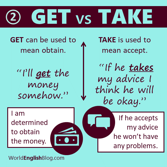 GET and TAKE - obtain and receive