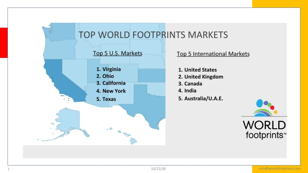 Top US and International markets for World Footprints