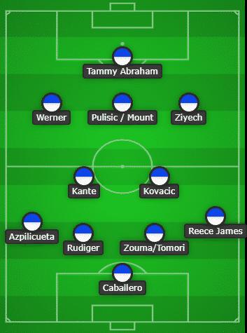 Lineup 1
