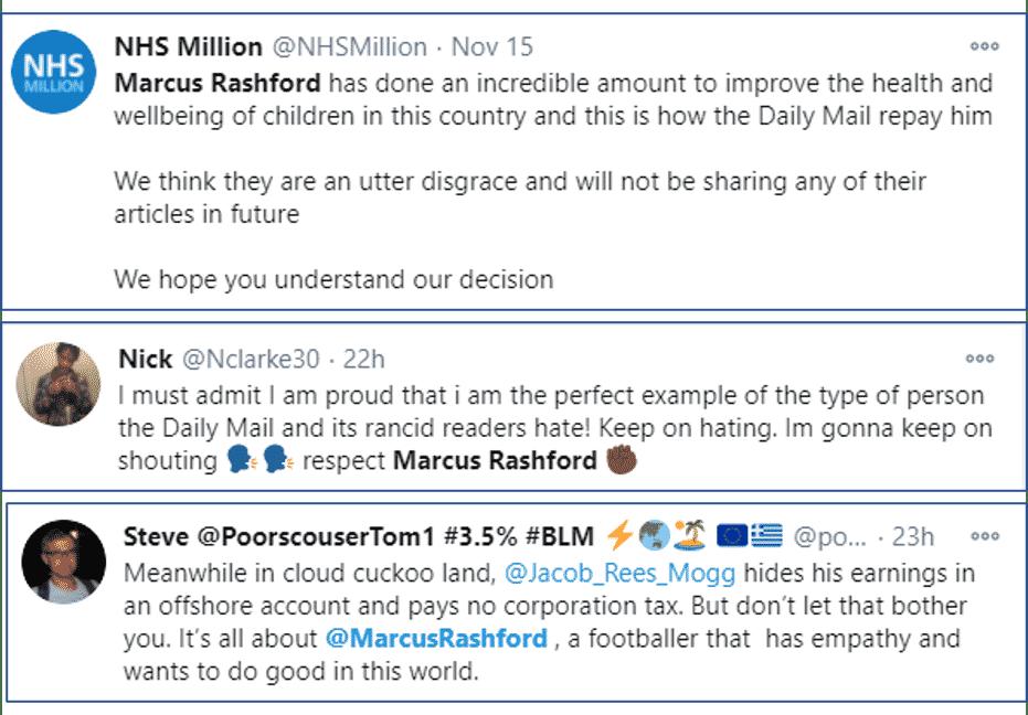 Marcus Rashford Daily Mail Twitter Replies