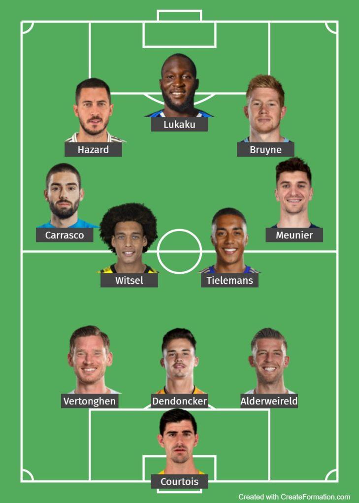 Belgium Predicted Lineups 1