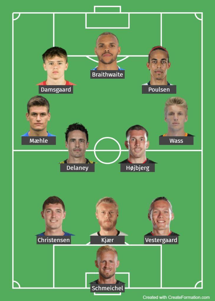 Denmark Predicted Lineup 2