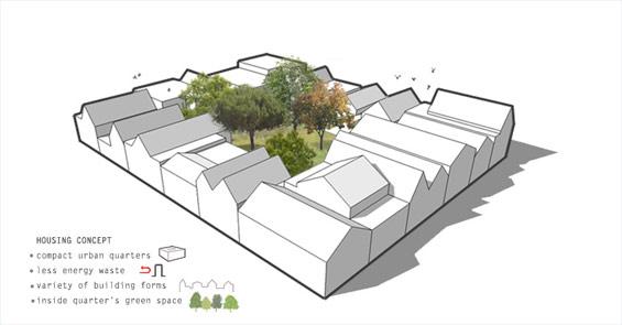 STUDENT PROJECT Urban Design For Aveiro City Alexandre Parente