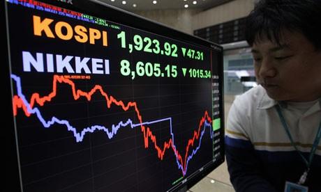Nikkei 225 Japan Index Futures Live Chart World Market Live
