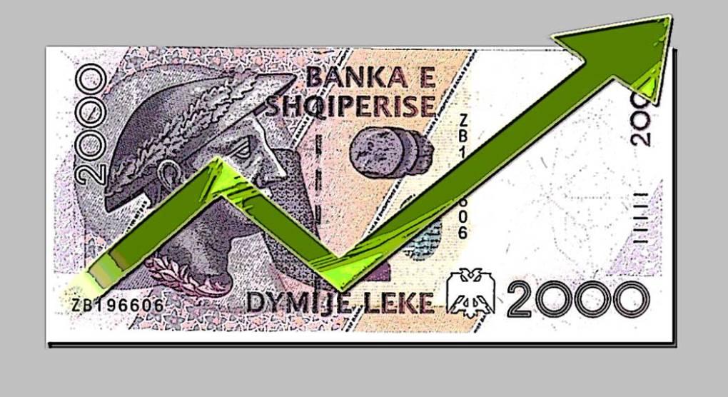 Albanian economy
