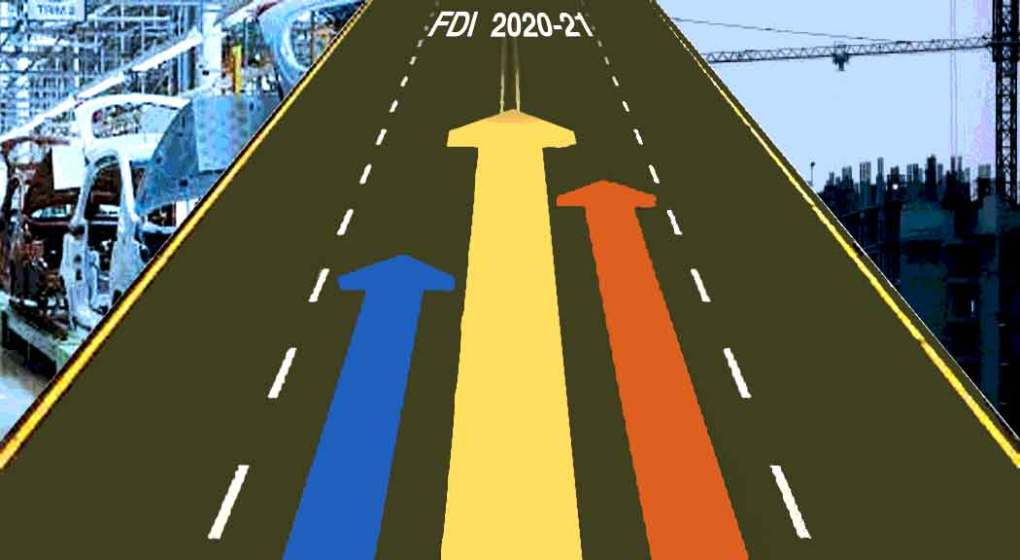 Romania FDI 2020-21