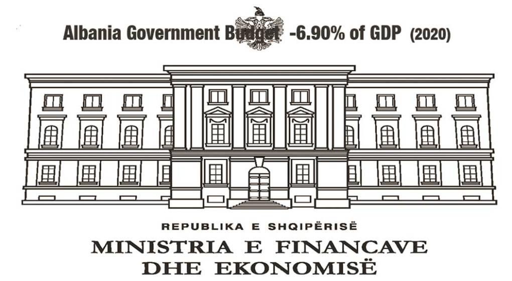 Albanian Budget Deficit MoF